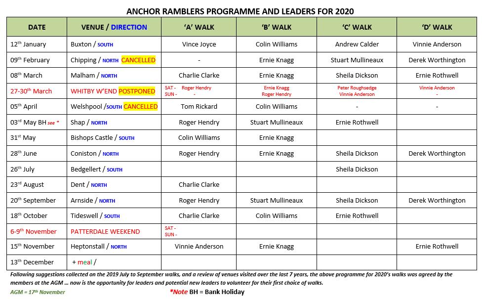 Programme - 2020
