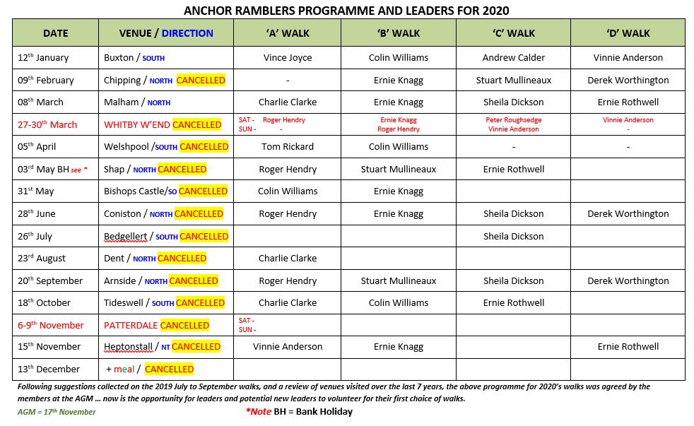 Anchor Programme+ 2020
